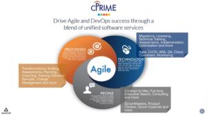 scaling agile