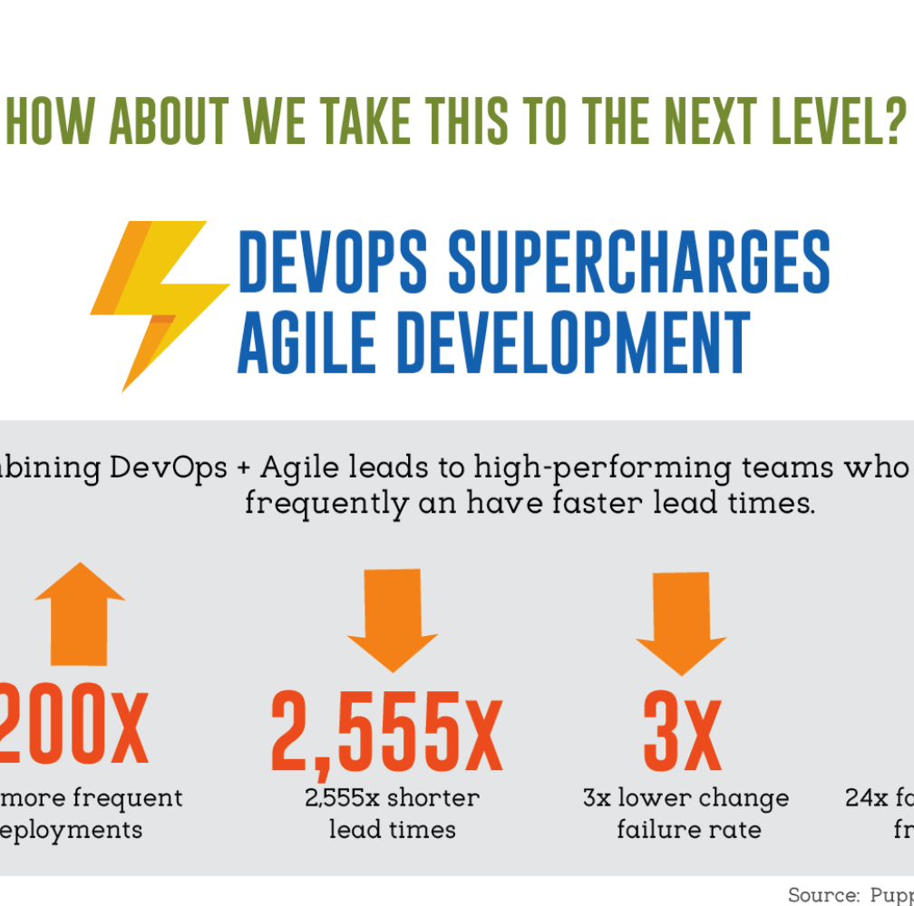 Can you keep up with Agile and DevOps?