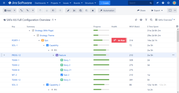 Jira Dependency Management using Power Scripts + Structure