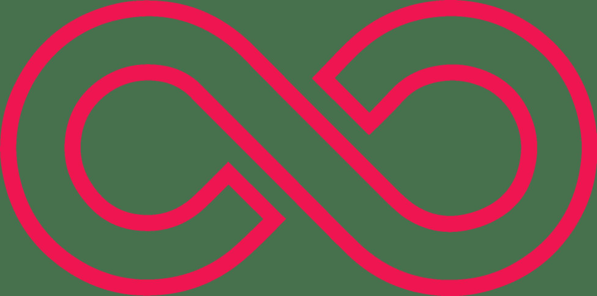Agile Webinars, Whitepapers, Case Studies & more - Cprime