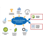 Align to Strategy with Portfolio Management & Jira Align
