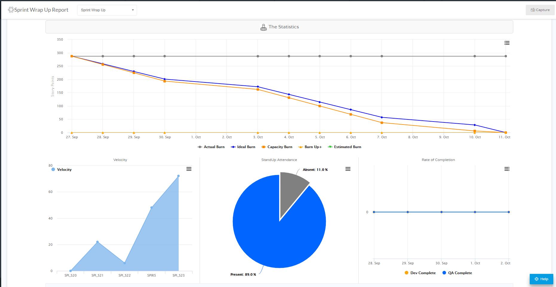 JiraAlign-SprintCoachingReport