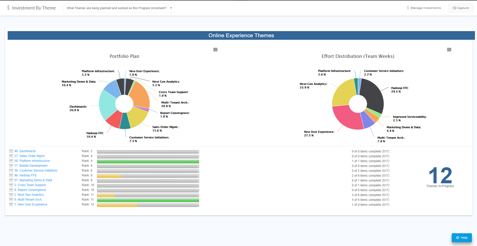 Jira Align Investment by Theme Report