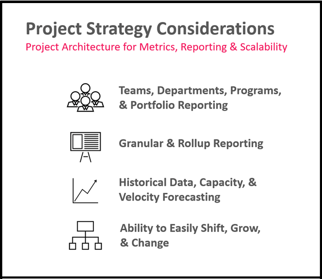 Project Strategy Considerations