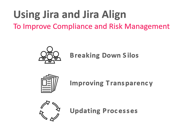 Using Jira and Jira Align for Risk Management and Compliance