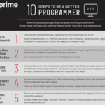 10 Steps To Be a Better Programmer