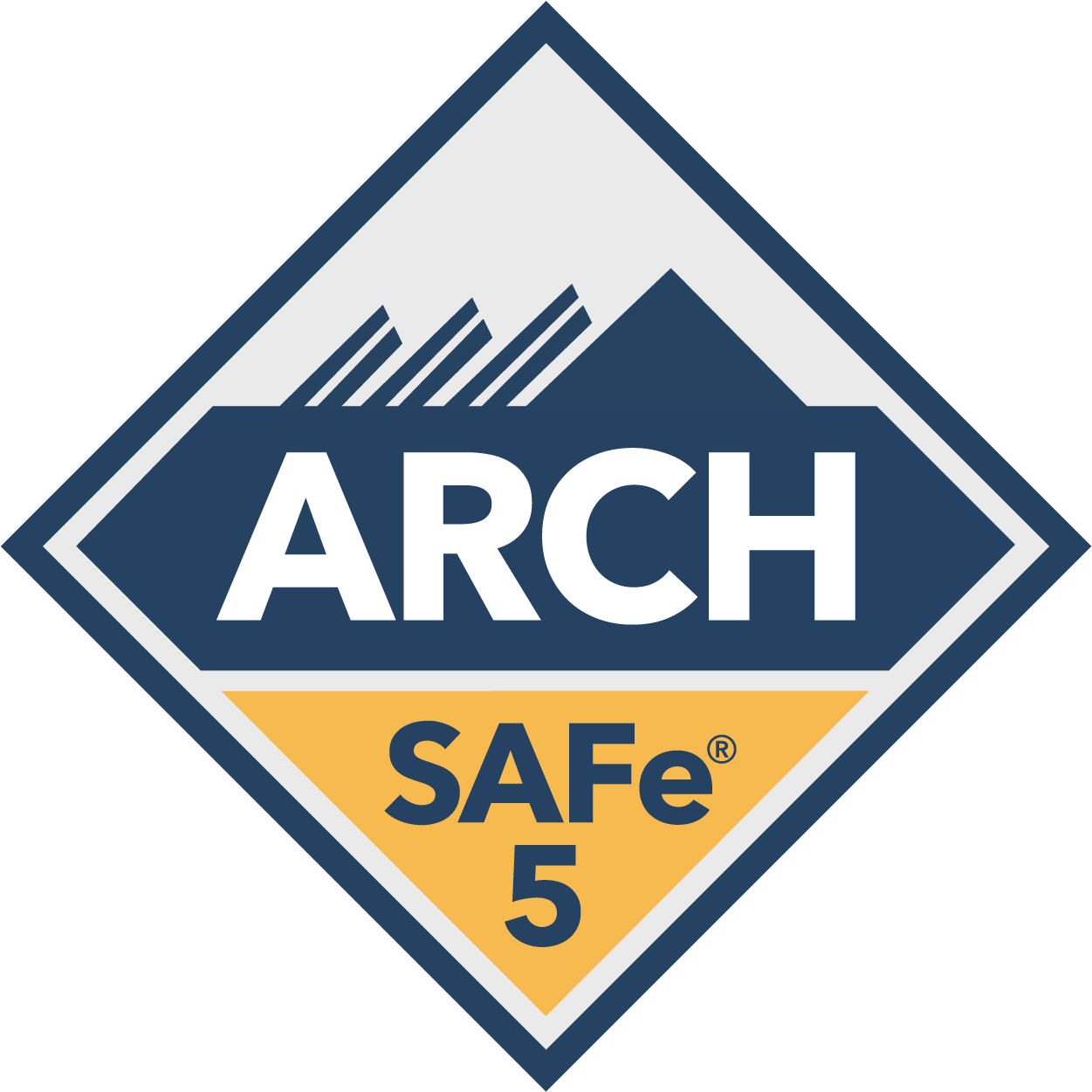 SAFe Architect