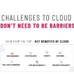 Infographic: Challenges to Cloud Don't Need to Be Barriers