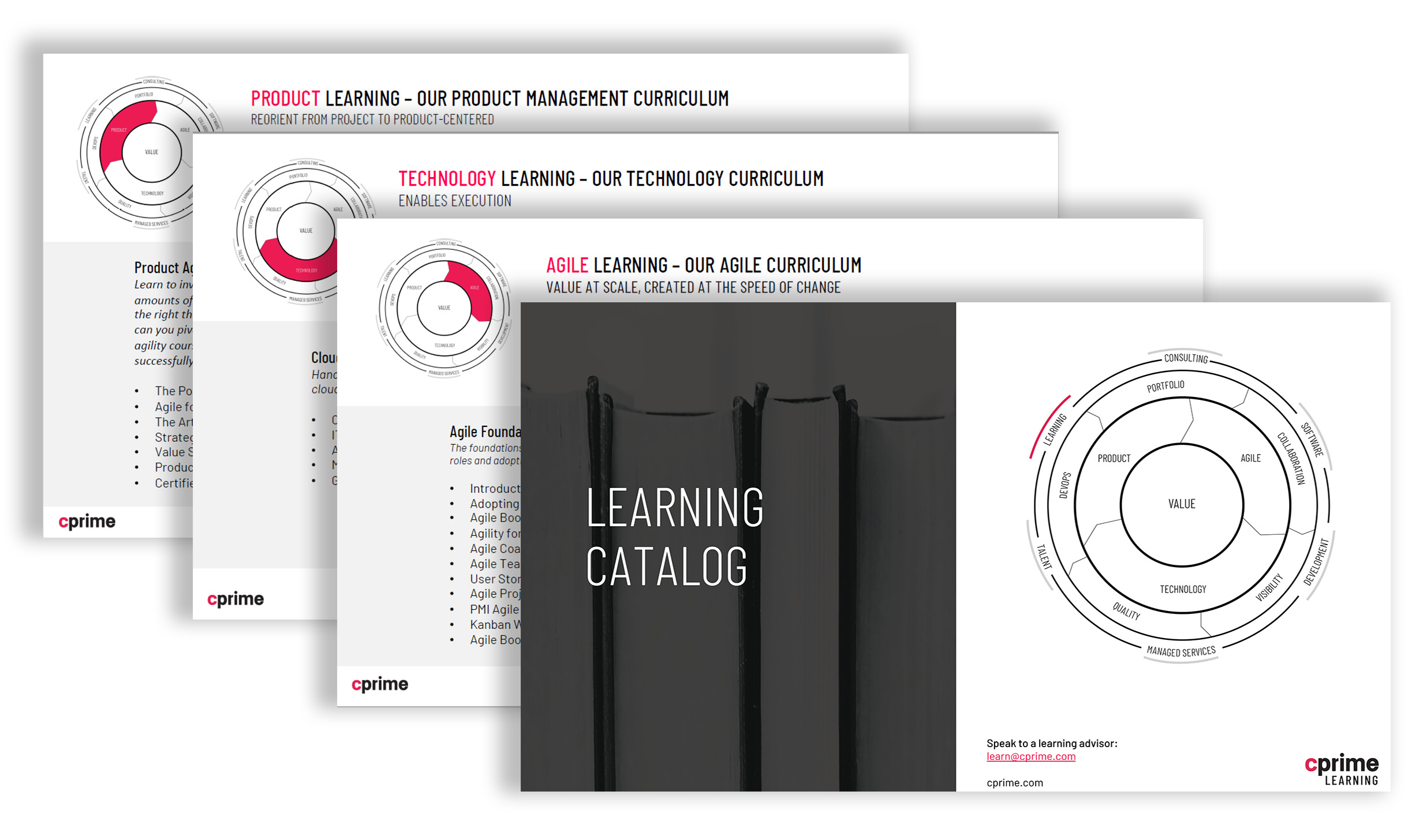 Cprime Learning Course Catalog